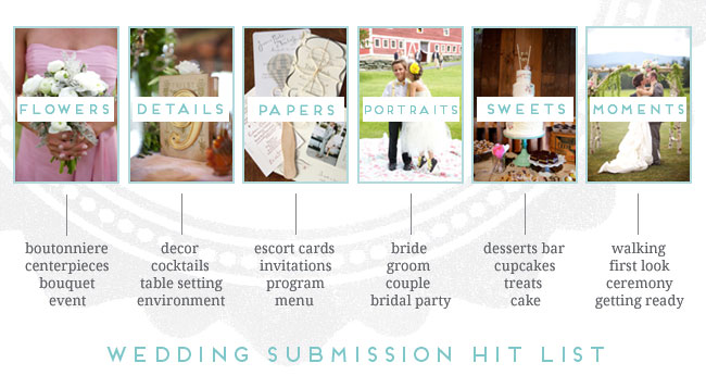 Submitting Features To Storyboard Wedding
